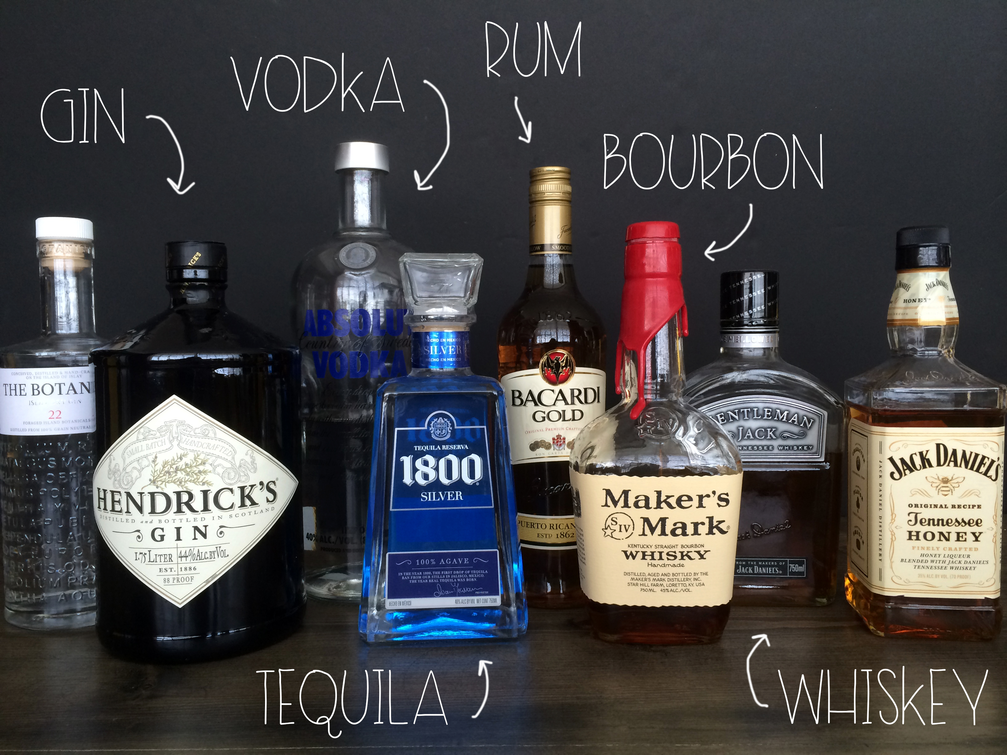Liquor - How To Stock Your Home Bar | Red Autumn Co