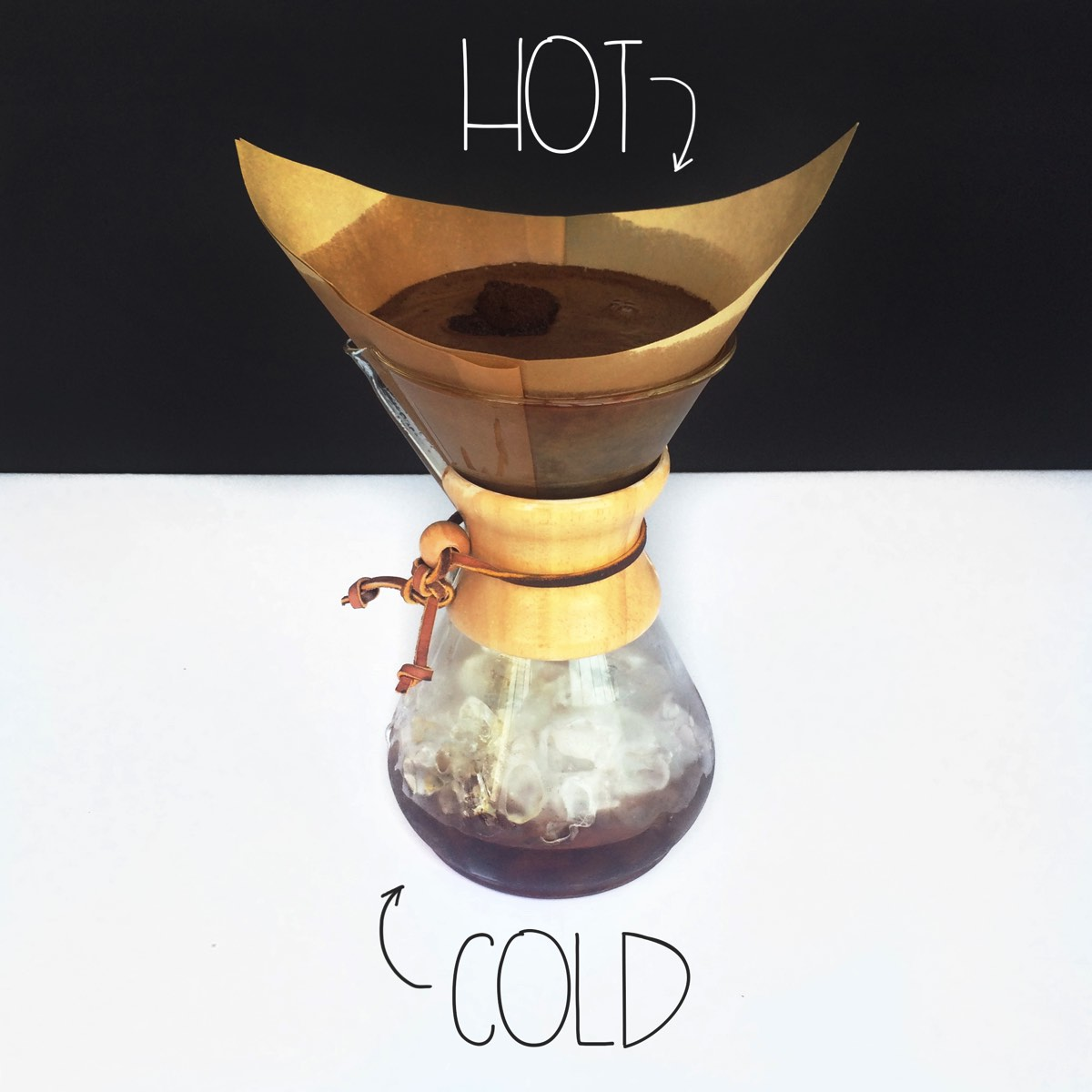Iced Pour Over - Hot Cold | Mrs Amber Apple Blog